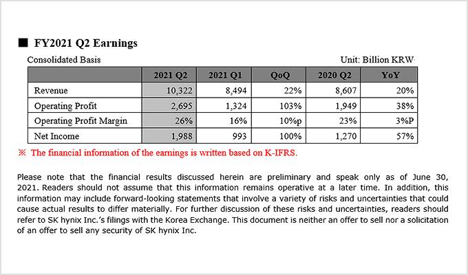 SK hynix Inc. Reports Second Quarter 2021 Results